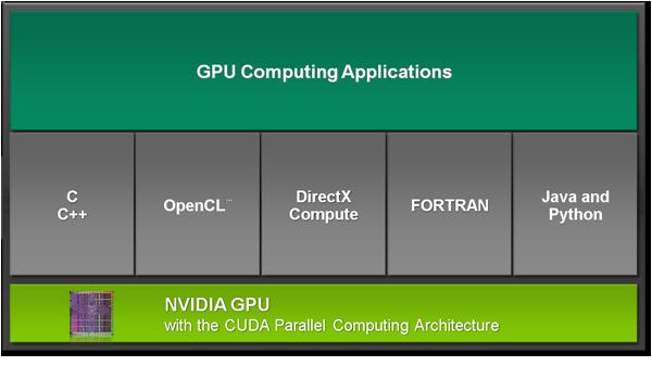 GPU-ComputingOvrw.png